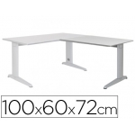 Ala para mesa Rocada serie metal 60x 100 cm derecha o izquierda acabado ac02 aluminio/ color gris