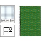 Bloc espiral Liderpapel tamaño folio multilider tapa forrada 80 hojas 70 gr/m2 cuadrícula de 4 mm con margen color verde