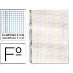 Bloc espiral Liderpapel tamaño folio multilider tapa forrada 80 hojas 80 gr/m2 cuadrícula de 4 mm con margen color blanco