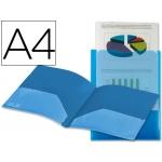 Carpeta Beautone dossier dos bolsas canguros polipropileno tamaño A4 color azul