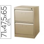 Fichero cajones de suelo metálico de 2 cajones 71 cm alto,65 cm prof,47,5 anchocolor color beige Nº 34
