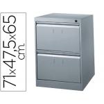 Fichero cajones de suelo metálico de 2 cajones 71 cm alto,65 cm prof,47,5 anchocolor color gris antivuelco