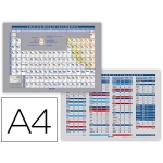 Tabla periódica de elementos impresa a doble cara plastificada tamaño A4