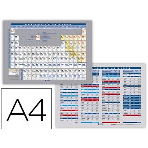 Tabla peridica de elementos impresa a doble cara plastificada tabla peridica de elementos impresa a doble cara plastificada tamao a4 urtaz Image collections