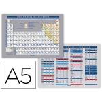 Tabla periódica de elementos impresa a doble cara plastificada tamaño A5