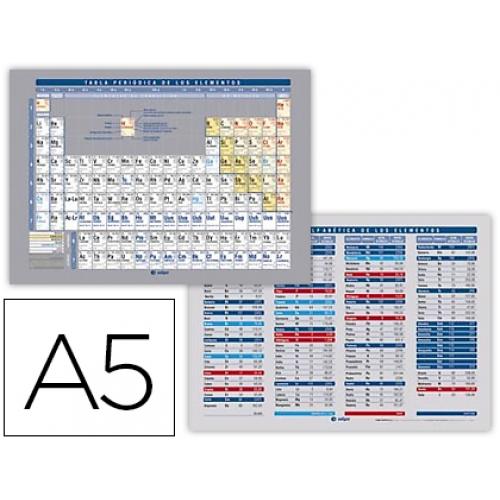tabla peridica de elementos impresa a doble cara plastificada tamao a5 - Tabla Periodica Tamano De Los Elementos