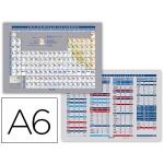 Tabla periódica de elementos impresa a doble cara plastificada tamaño A6
