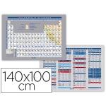 Tabla periódica de elementos impresa a doble cara plastificada tipo mural 140x100 cm