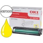 Tambor OKI amarillo XL -20.000 páginas- (43870005) referencia C5650 C5750
