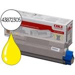 Tóner Oki (43872305) amarillo referencia C5650 C5750
