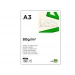 Liderpapel ML98 - Papel milimetrado, A3, 80 gramos, bloc de 50 hojas