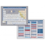Figuras geométricas y tablas periódicas